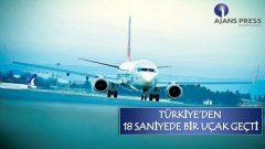 Türkiye'den 18 saniyede bir uçak geçti
