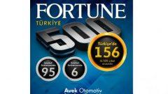 Avek Otomotiv Fortune 500'de 156. sıraya çıktı!
